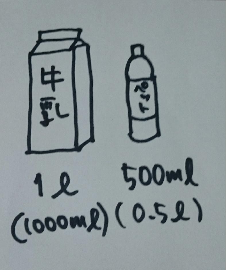 1 立方センチメートル は 何 グラム
